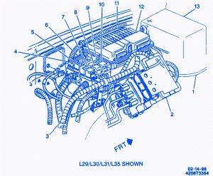 Gmc Sierra 1500 2002 Main Engine Fuse Box  Block Circuit