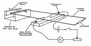 Triple Beam Balance Drawing At Getdrawings Com