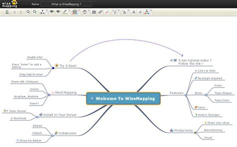 Best Mind Mapping Software 1000 Ideas About Free Mind Mapping Software On
