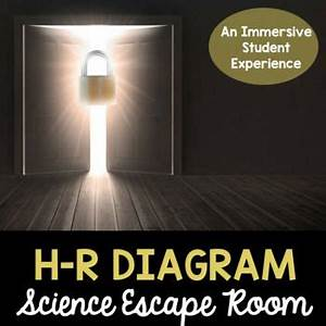 Hr Diagram Escape Room