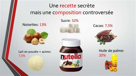 a student study on nutella