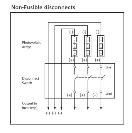 Dc Motor Switch Wiring Diagram by Siemens Hnf361rpv 600v 30a 3 Pole Disconnect Switch Nema 3r