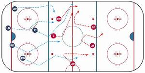 Offside  Ice Hockey
