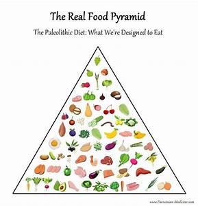 The Real Food Pyramid