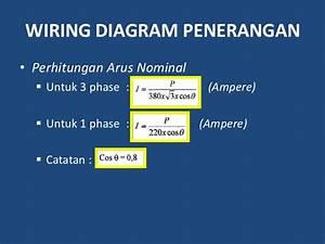 Wiring Diagram Penerangan