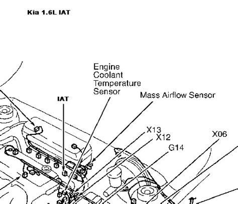 2011 Gmc Maf Iat Wiring Diagram by Iat Sensor Performance Chip Installation Procedure 2000
