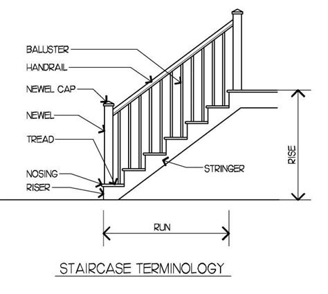 stair banister parts image result for parts of a staircase railing stairway