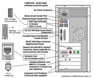 Connector Types  Rear Panel  Desktop