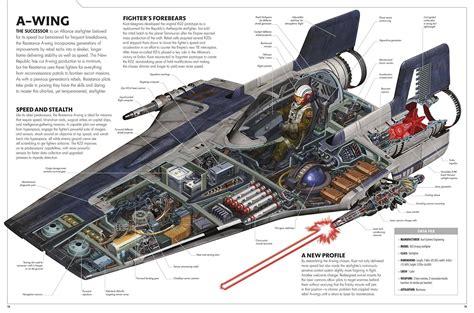 Star Wars, Star Wars