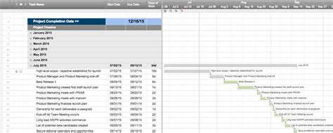 Data Transfer Policy Templat by Free Excel Schedule Templates For Schedule Makers