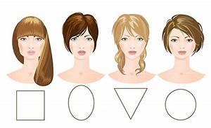 Quelle Coupe De Cheveux Choisir : quelle coiffure en fonction de son visage ~ Farleysfitness.com Idées de Décoration