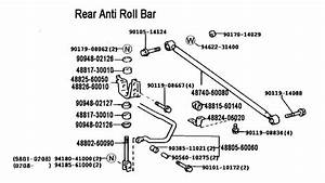 Parts List To Refurb Your Sway Bars