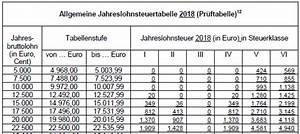 Lohnsteuer Berechnen 2016 : lohnsteuertabelle 2018 ~ Themetempest.com Abrechnung