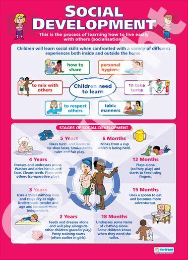 teaching social emotional skills to preschoolers social emotional development the junior classroom 321