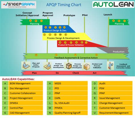autolean automotive supplier solution steepgraph