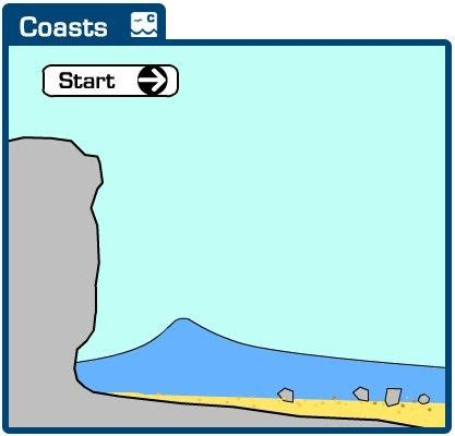 animation about how coastal erosion happens science
