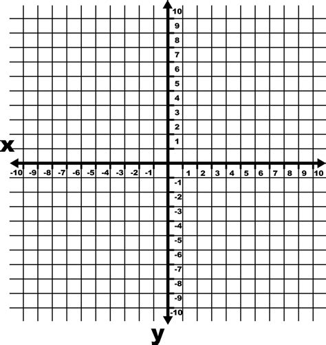 coordinate grid  increments  axes labeled