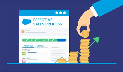 streamline  sales process  salesforce