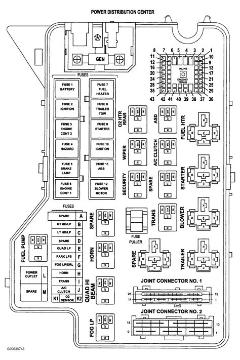 98 Dodge Ram 1500 Fuse Box Diagram by 01 Dodge Stratus Fuse Box Wiring Diagram