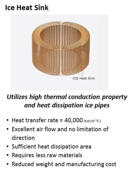 what is the purpose of a heat sink heat sinks for led longevity passive for leds