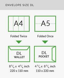 A Free Guide To Paper Envelope Sizes How To Spec Your