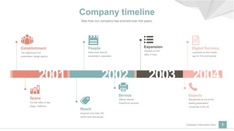 powerpoint templates timeline infographics  widescreen