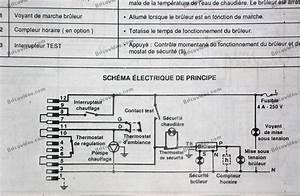 Chaudiere Fioul Chappee Notice : installation climatisation gainable chaudiere vaillant notice ~ Melissatoandfro.com Idées de Décoration