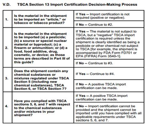 toxic substances control act tsca