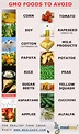 Genetically Modified (GMO) Foods To Avoid | MealEasy