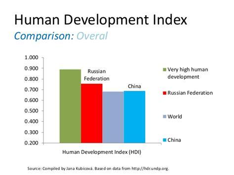development  russian  job porn