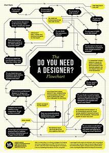 Flowchart  Do You Need A Designer