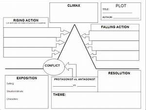 45 Best Graphic Organizers Images On Pinterest