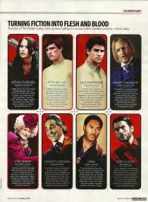 the hunger characters list with pictures hunger games characters