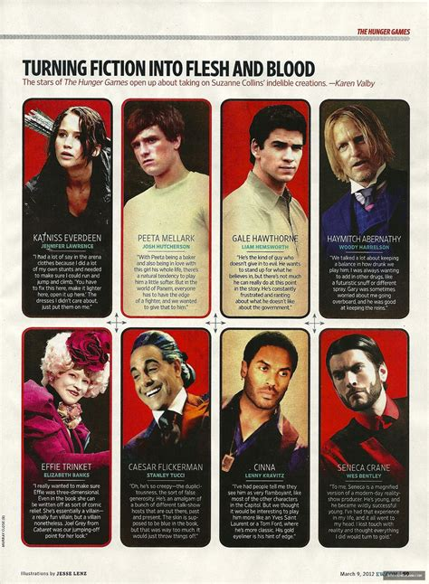 character names in hunger the cast talks about their characters the hunger games photo 29486176 fanpop