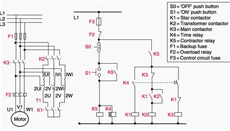 Troubleshooting Three Basic Hardwired Control Circuits