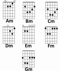 Violin Finger Chart Positioning Basic Guitar Chords Minor And Sevenths Basic Guitar