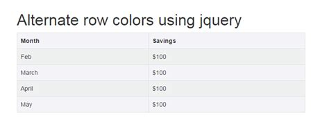 css alternate row color alternate row color with jquery and even selector