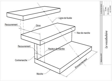 Hauteur Marche Escalier Ides De Design Maison Faciles Www