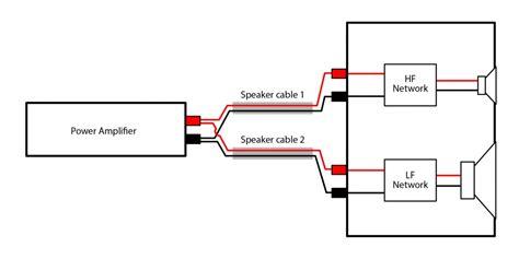 bi wiring speakers diagram 26 wiring diagram images