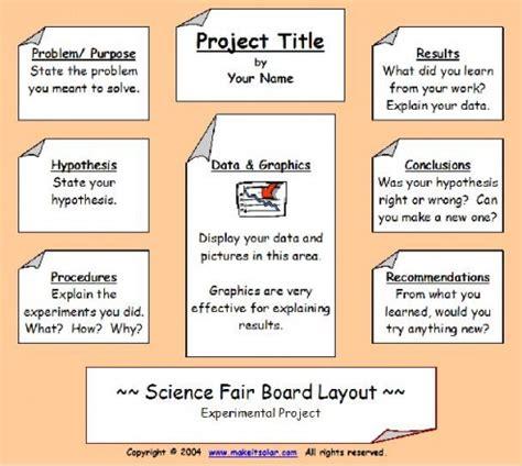 cool board tiny science fair display board michaels
