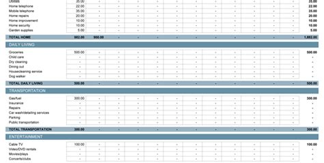 daily expenses sheet in excel format free expense