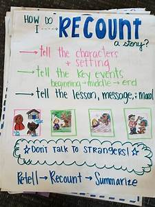 Third Grade Anchor Chart Rl 3 2 Recount