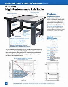 Tmc Vibration Isolation Table Manual