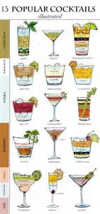 17 best ideas about popular cocktails on popular cocktail recipes popular bar