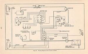 1930 Model A Ford Engine Diagram