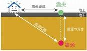 【中1理科】完全図解でわかる!震源と震央の違い | Qikeru:学びを楽しくわかりやすく