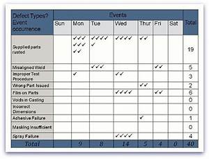 example of a check sheet one of the 7 quality management With quality control check sheet template