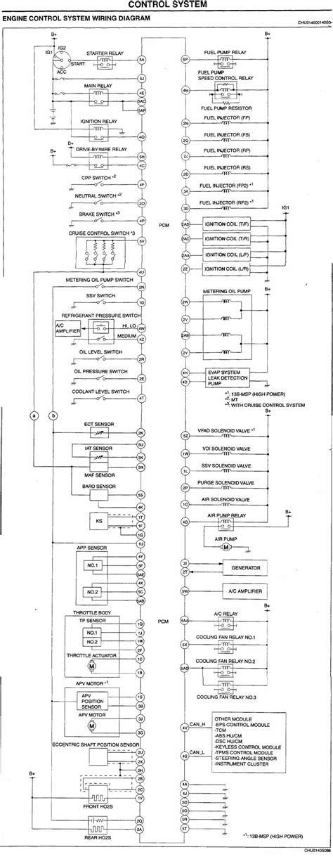 Rx8 Ecu Diagram by Need Ecu Connector Pin Diagram Rx8club