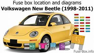 Fuse Box Location And Diagrams  Volkswagen New Beetle