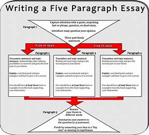 Essay Marking Service creative writing about unrequited love writing an essay for college help uva creative writing contact